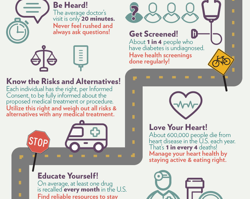 Drive Your Health 2015